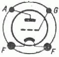 tubediagram